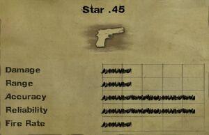 Star .45