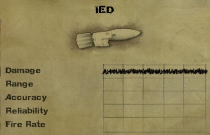 Plik:IED.jpg