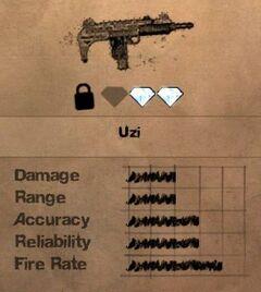 FC2 MP Uzi