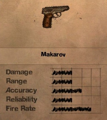 File:FC2 MP Makarov.jpg