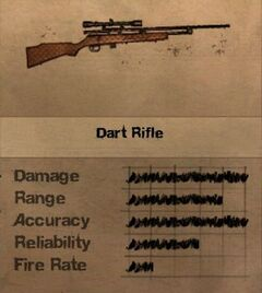 FC2 MP Dart Rifle