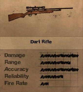 Dart Rifle Far Cry 2 Wiki Fandom
