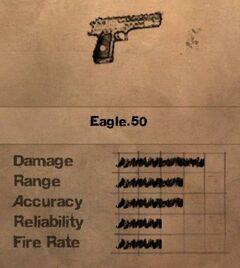 FC2 MP Eagle .50