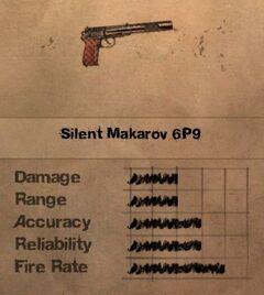 FC2 MP Silent Makarov 6P9
