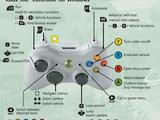 Controls (Farming Simulator 2013)