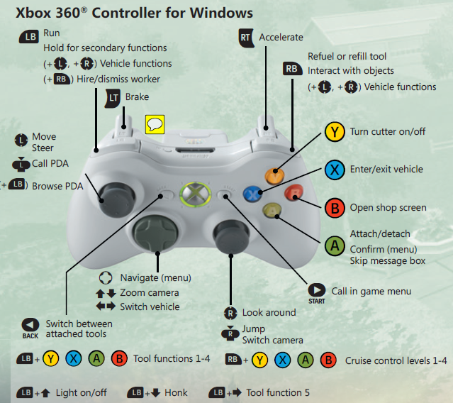 Controls (Farming Simulator 2013) | Farming Simulator Wiki