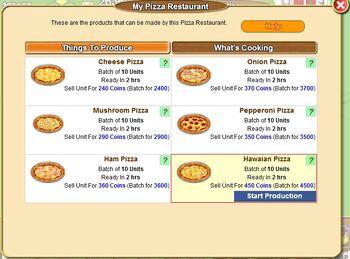 PizzaRestaurantSS