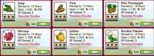 Hawaiian Crops Market Info Page 2