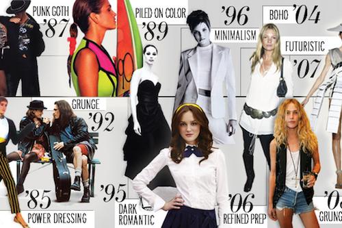 Fashion Wiki