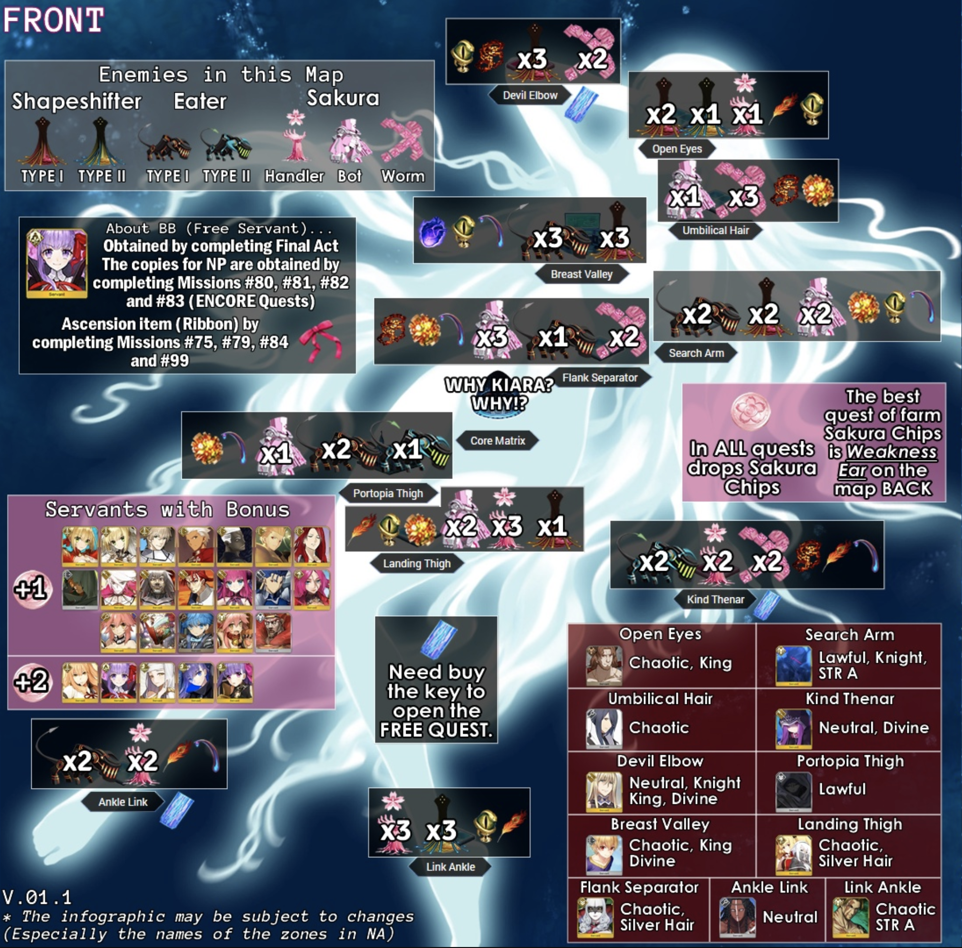 Fate/Extra CCC Collaboration Event (US)/Farming Guide | Fate