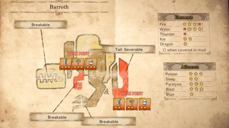 Monster Hunter guide Barroth physiology