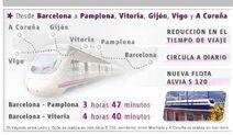 Renfe Alvia B-Vigo folleto