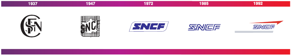 Logos SNCF