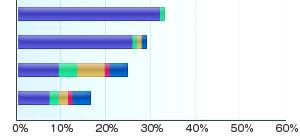 The 9th Vanadiel Census-MeritsDNC2