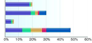 The 9th Vanadiel Census-MeritsDRK2