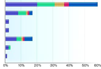 The 9th Vanadiel Census-Merits2