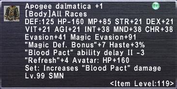 Apogee Dalmatica +1