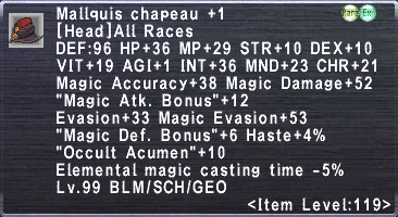 Mallquis Chapeau +1