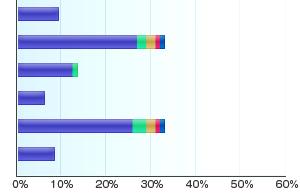 The 9th Vanadiel Census-MeritsBLM2
