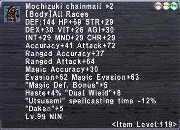 Mochizuki Chainmail +2