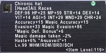 Chironic Hat