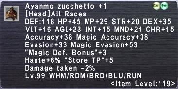 Aynamo Zucchetto +1