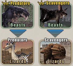 Scavenger predator chart