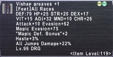 Vishap Greaves +1