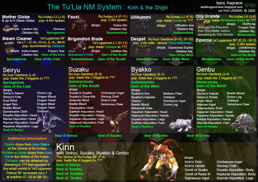 Skynmsystem