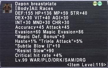 Dagon Breastplate