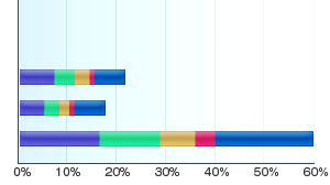 The 9th Vanadiel Census-MeritsRNG1