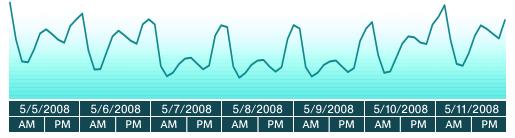 The 8th Vanadiel Census (05-16-2008)-Login