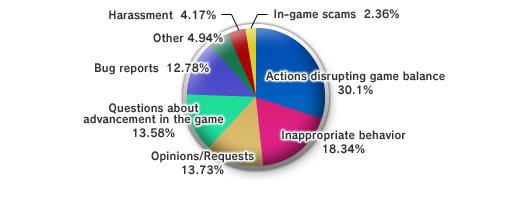 The 8th Vanadiel Census (05-16-2008)-GM Topics