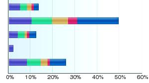 The 9th Vanadiel Census-MeritsWHM1