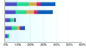The 9th Vanadiel Census-MeritsSMN1