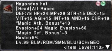 Hagondes Hat