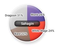 SahaginJobs