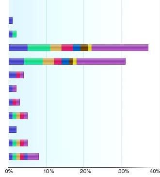The 9th Vanadiel Census-Merits5
