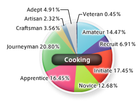 CookingCensus05