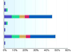 The 9th Vanadiel Census-MeritsBLM1