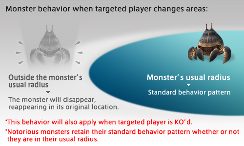 Monsterbehavior