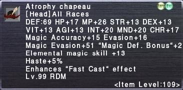 Atrophy Chapeau