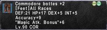 Commodore Bottes +2