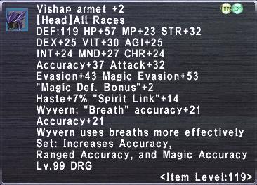 Vishap Armet +2
