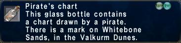 PiratesChart
