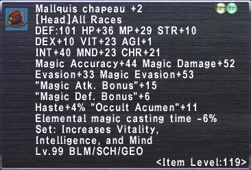 Mallquis Chapeau +2