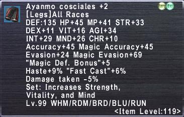 Aynamo Cosciales +2