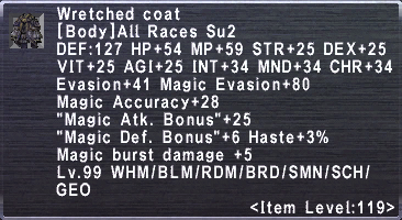 Wretched Coat