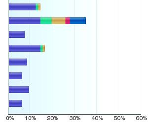 The 9th Vanadiel Census-MeritsNIN2