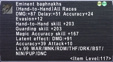 Eminent Baghnakhs